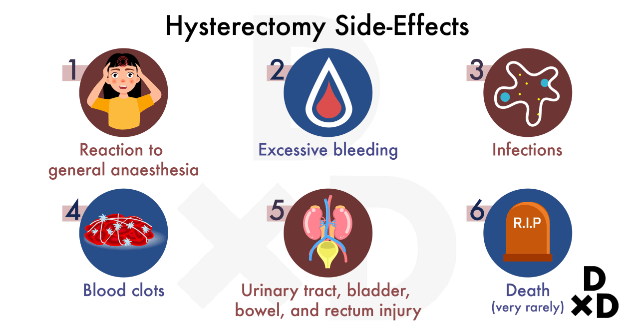 illustration-on-side-effects-of-hysterectomy