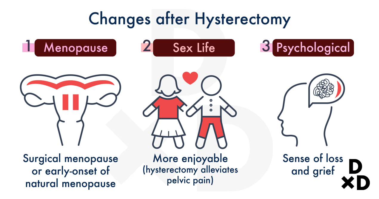 illustration-what-to-expect-after-hysterectomy_illustration-what-to-expect-after-hysterectomy