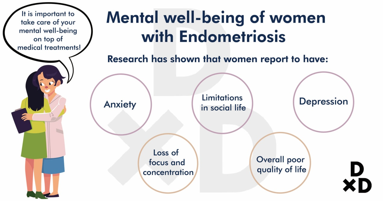 mental-well-being-of-women-with-endometriosis