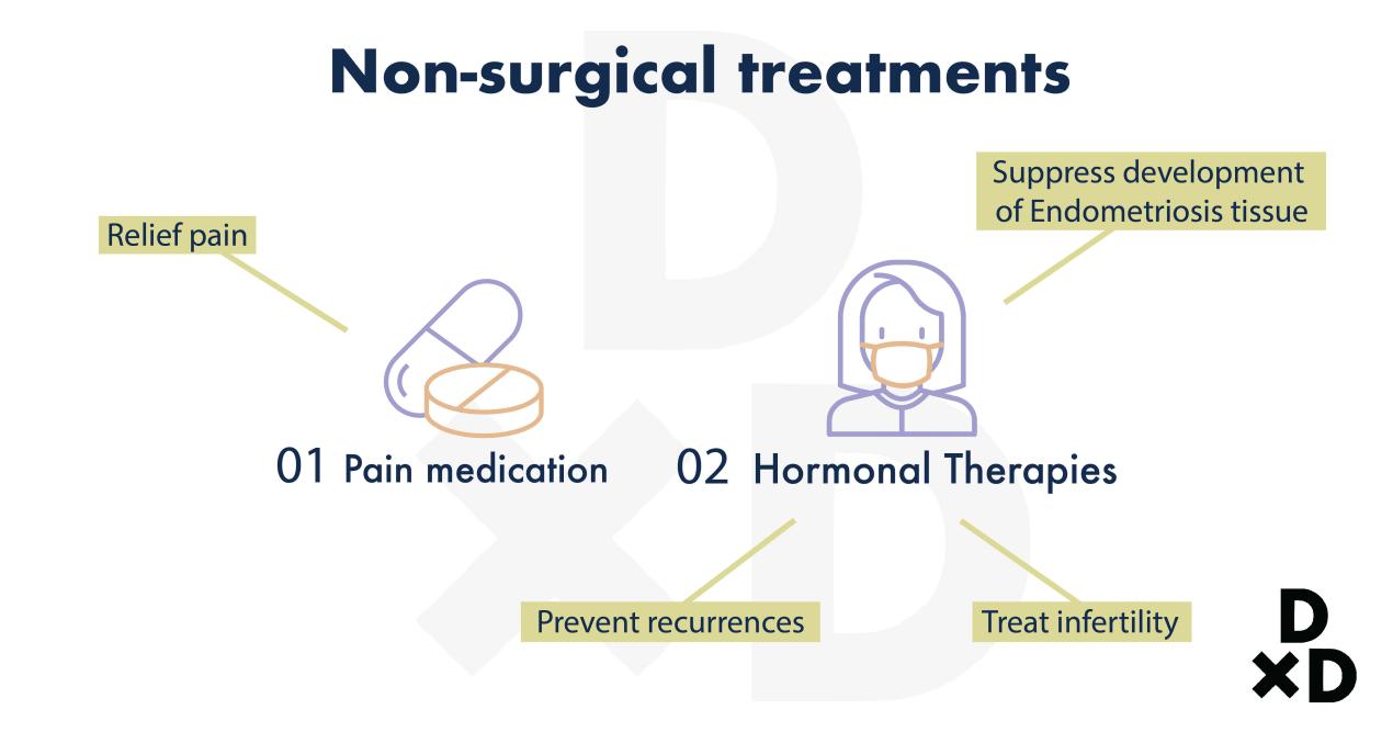 non-surgical-treatments-for-endometriosis