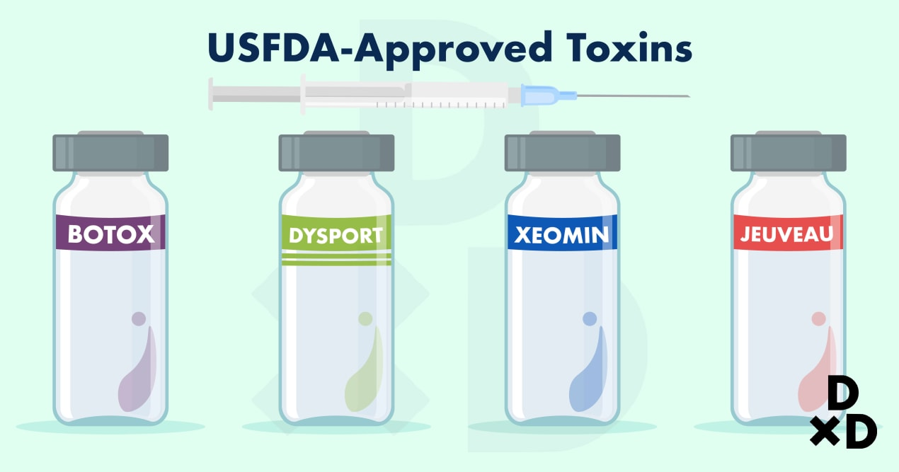 botox-vs-filler-usfda-approved-toxins