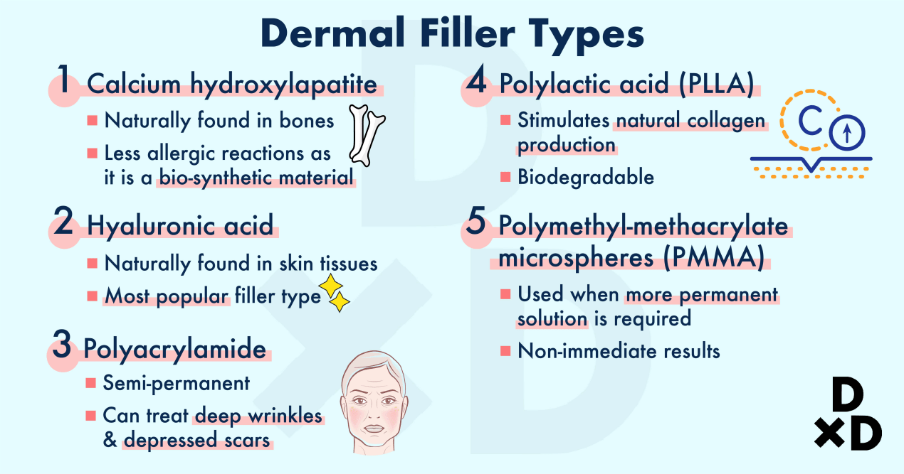 botox-vs-filler_types-of-dermal-fillers