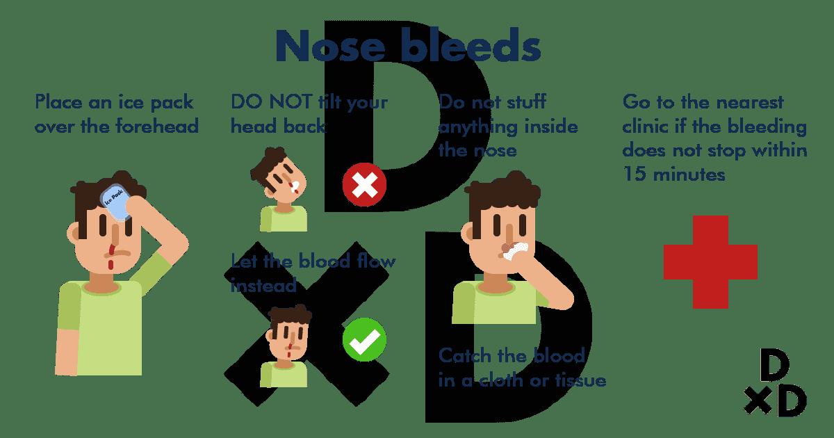 nose-bleeds