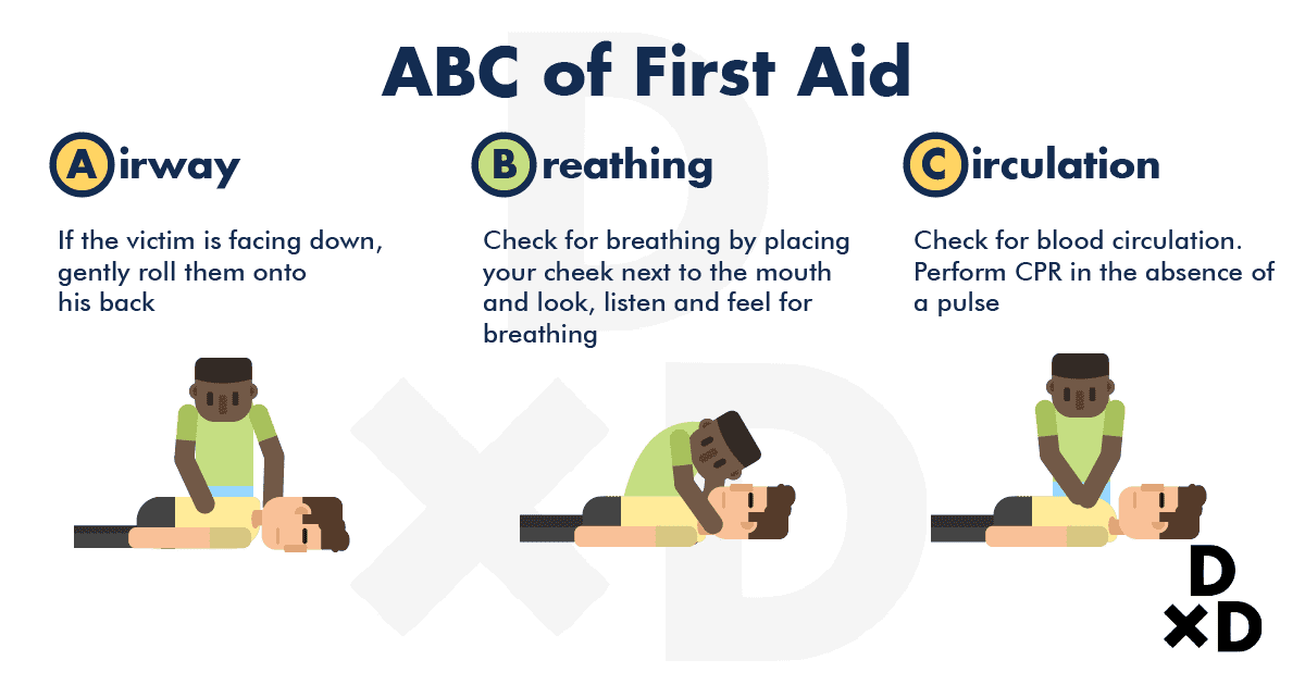 abc-of-first-aid