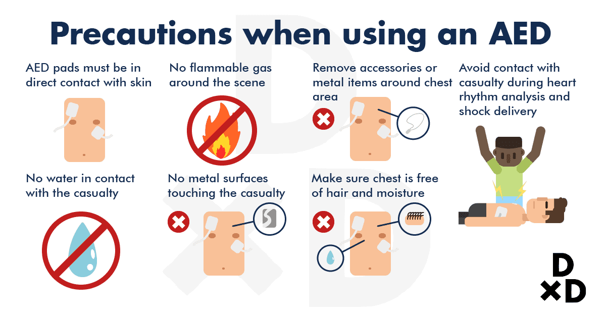 precautions-when-using-an-aed