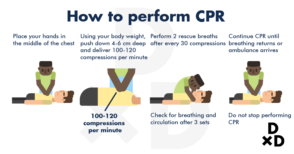how-to-perform-cpr