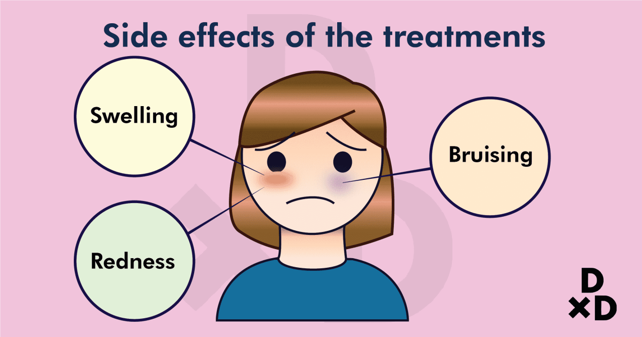 side-effect-of-the-treamtents