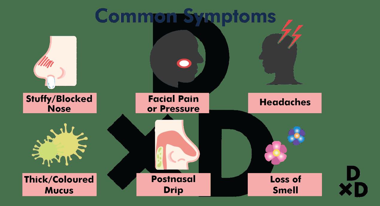common-symptoms