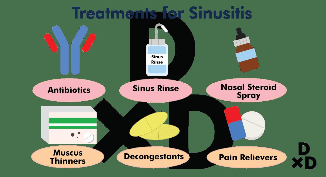 treat-sinusitis