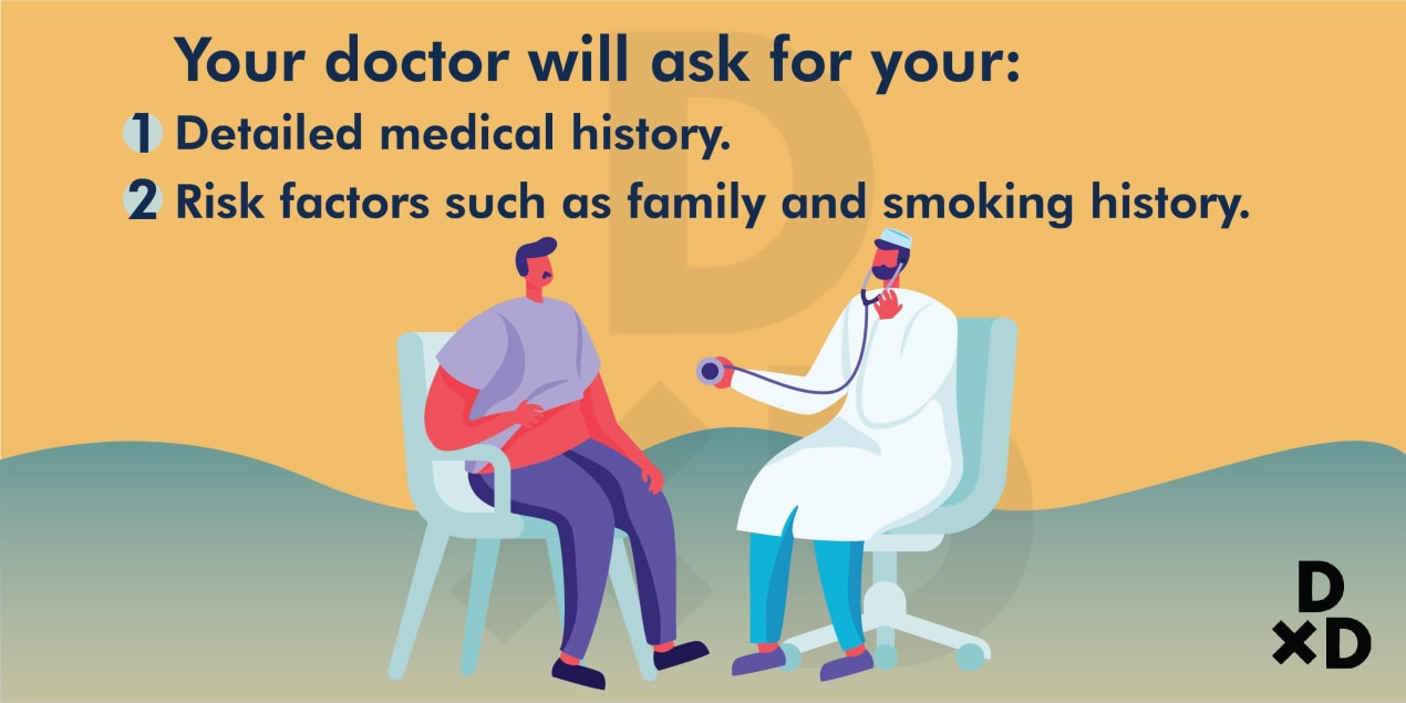 your-doctor-will-ask-for-your