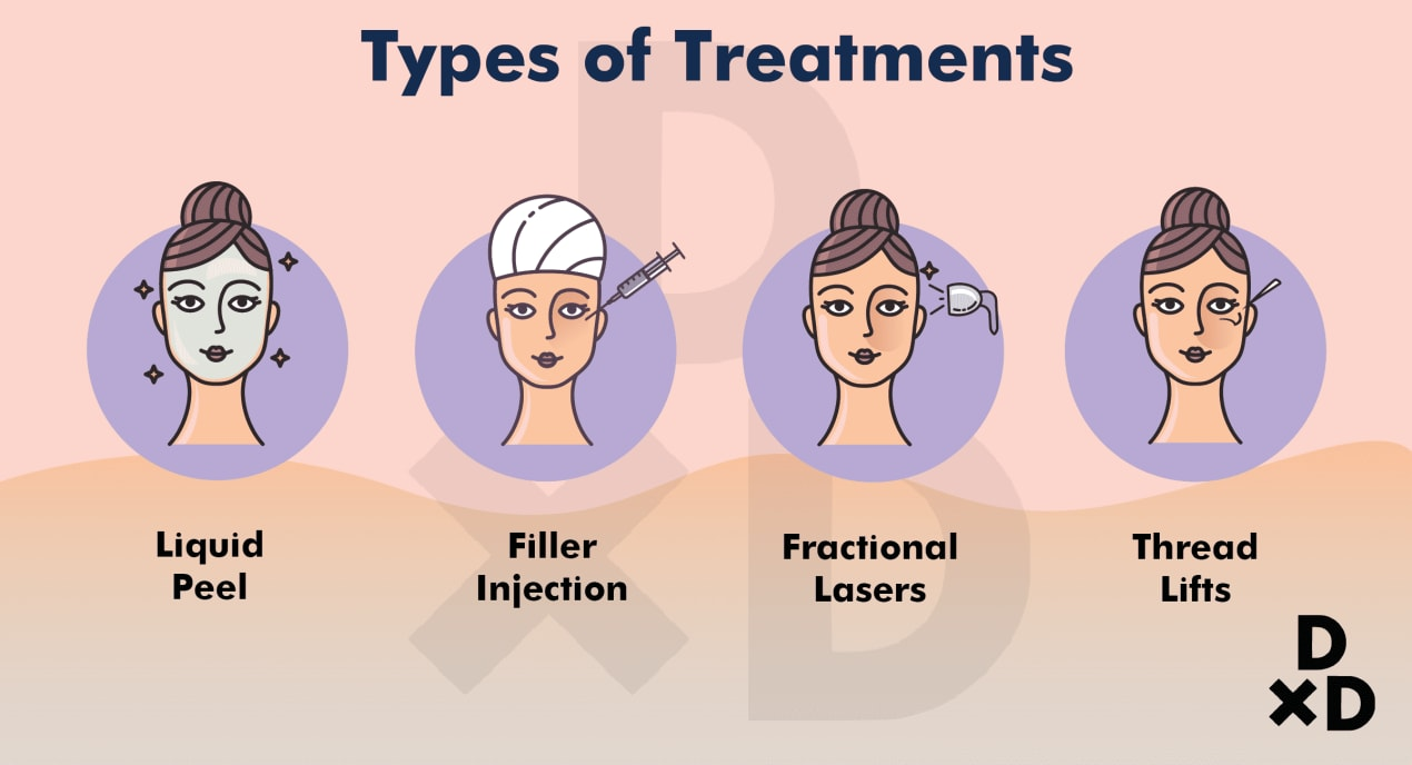 types-treatment-aesthetic