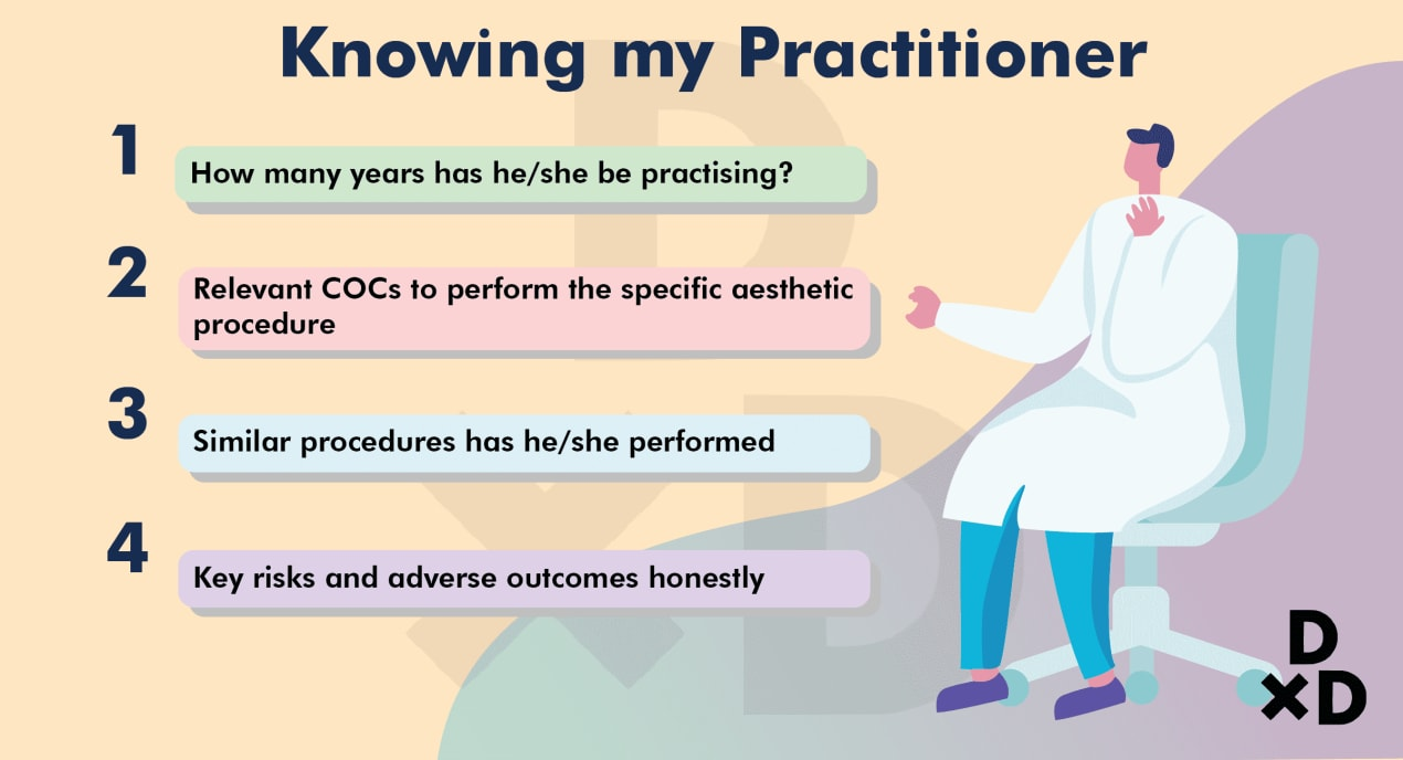 knowing-practitioner