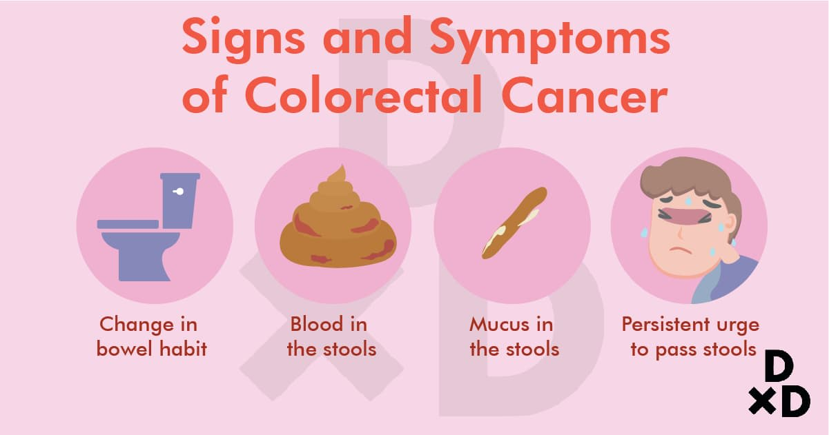 signs-and-symptoms-of-colorectal-cancer