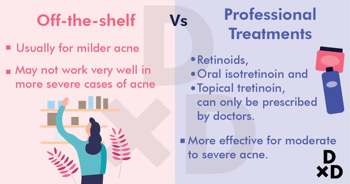 off-the-shelf-vs-professional-treatment