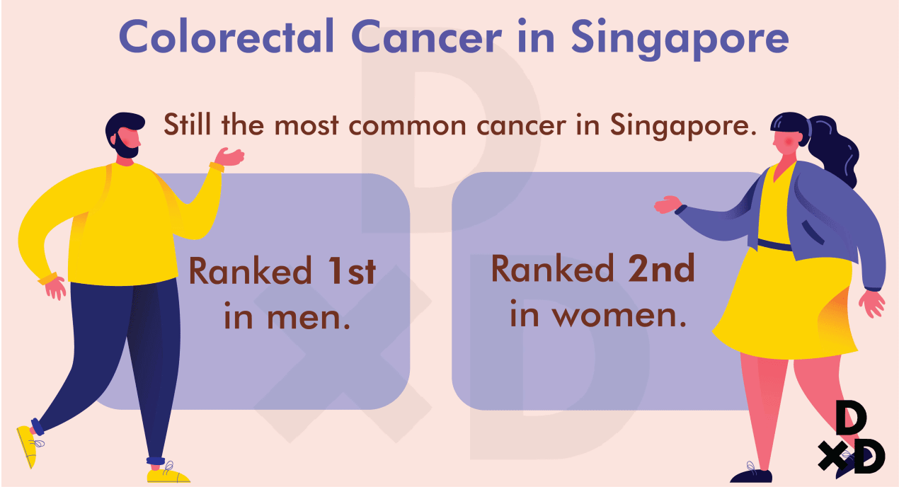colorectal-cancer-in-singapore