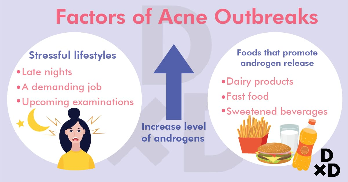 factors-of-acne-breakout