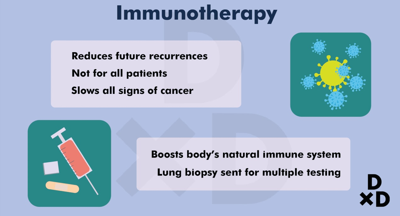 immunotherapy-lung-cancer
