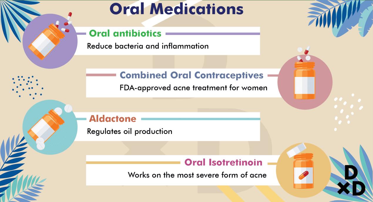 oral-medication-hormonal-acne