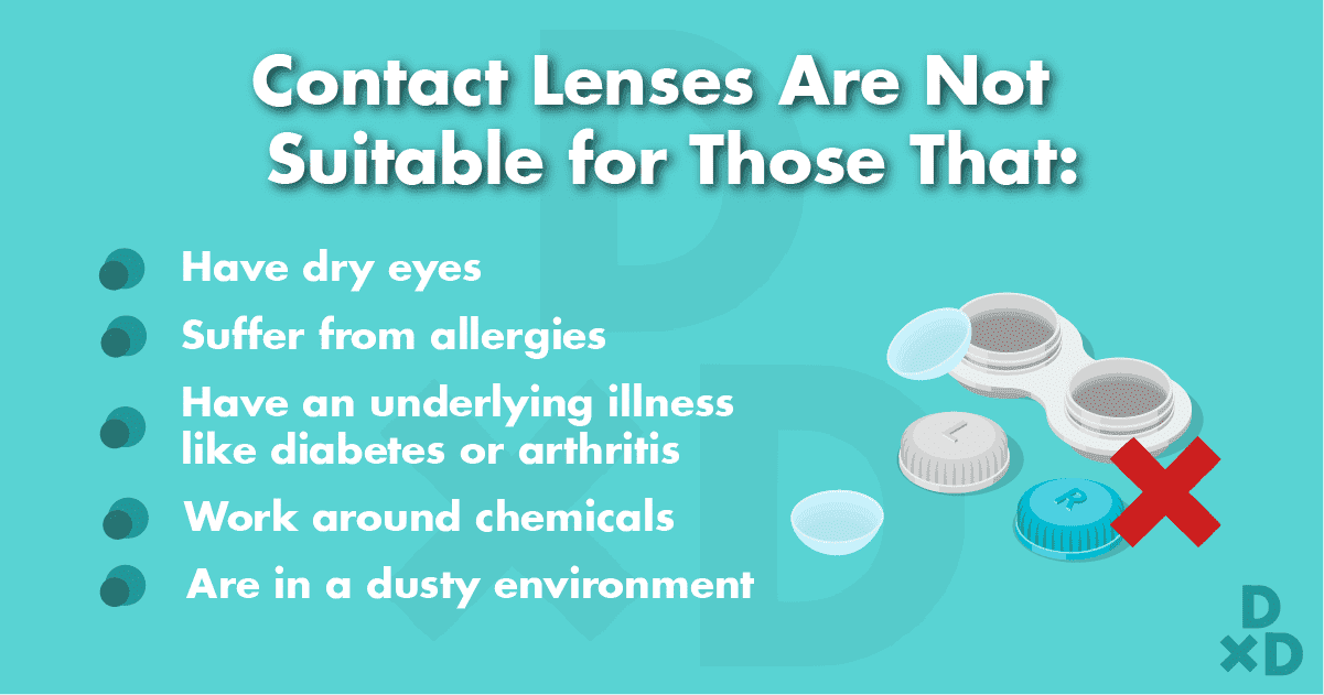 suitable-contact-lenses