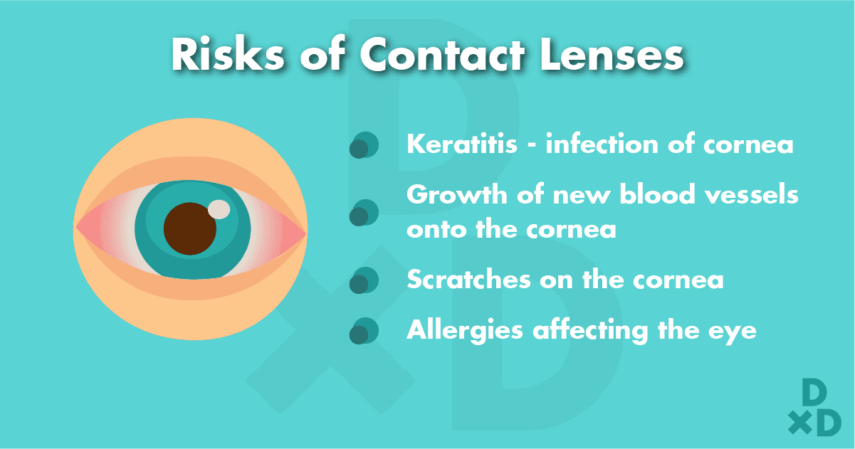 risk-contact-lenses