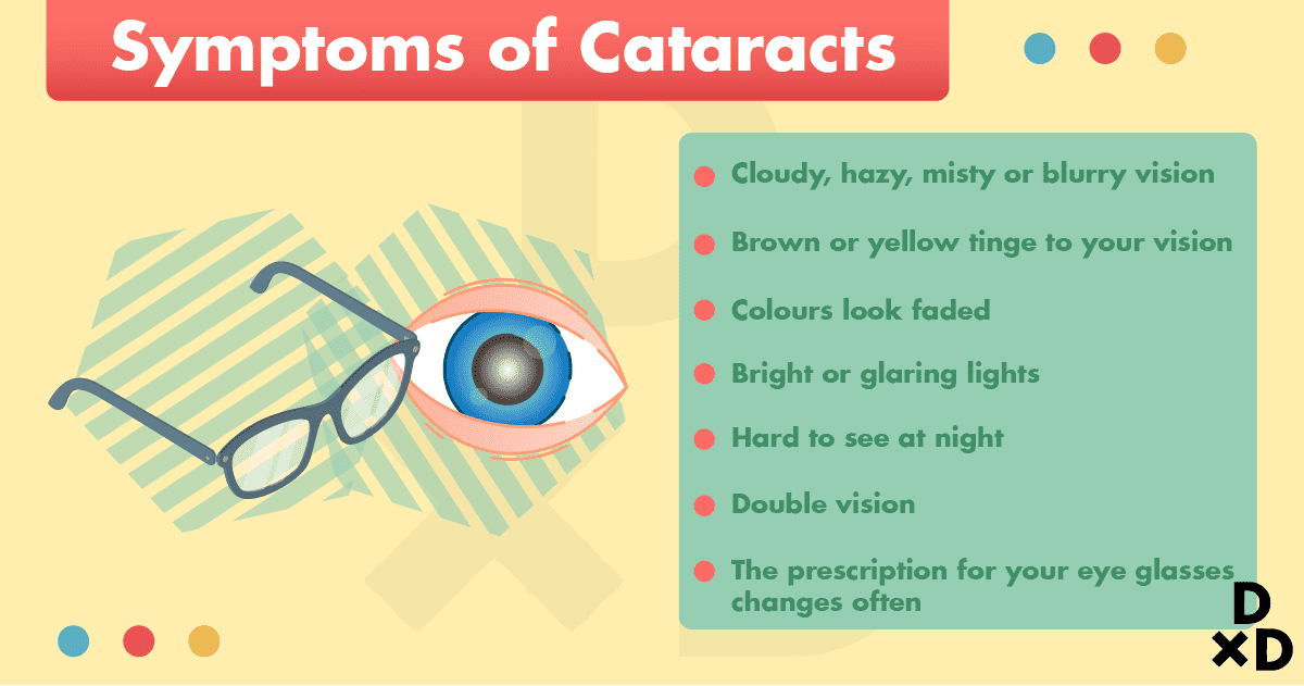 symptoms-cataracts