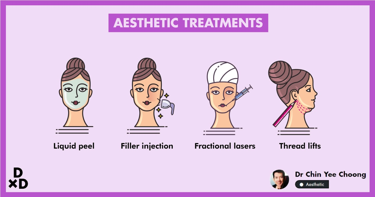 Your Comprehensive Guide To Choosing The Best Aesthetic Treatment (2020) undefined