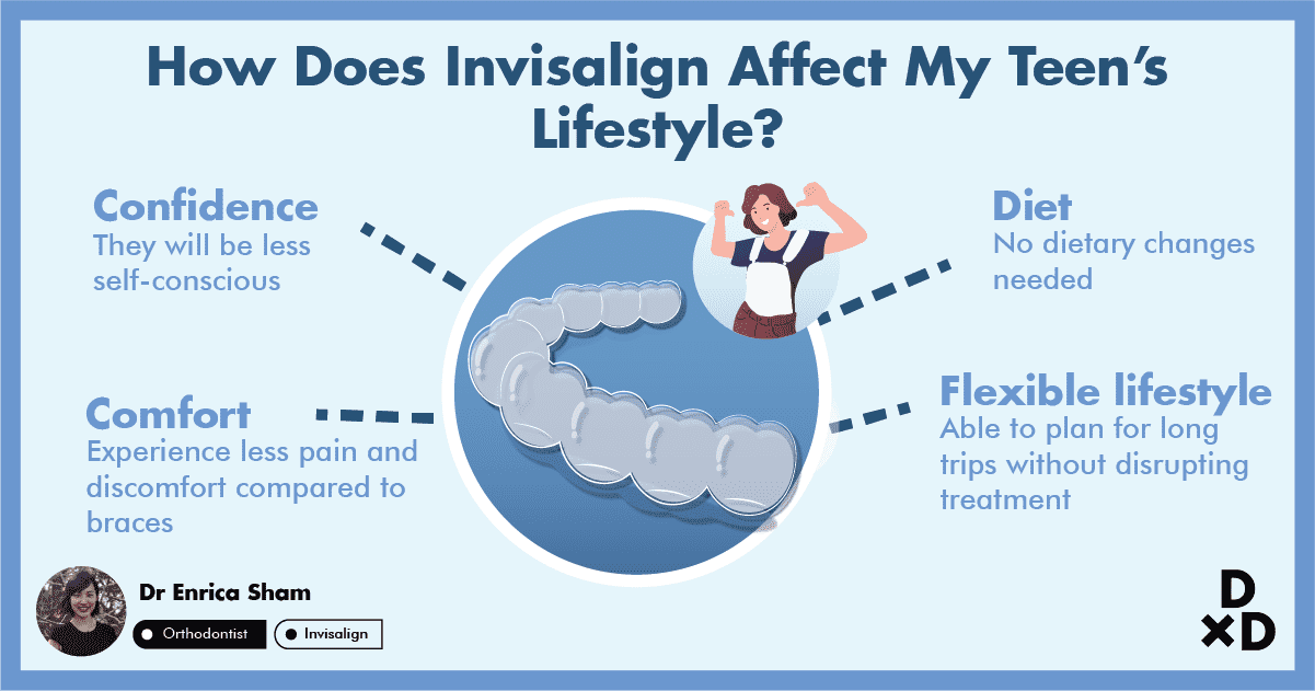 The Tell-All Guide to Invisalign for Teenagers (2020) undefined