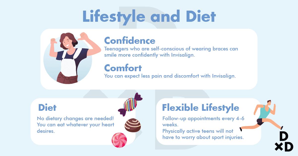 diet-lifestyle-teenage-invisalign