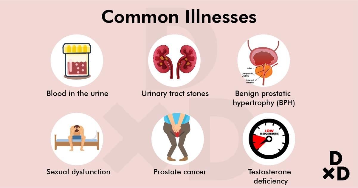 common-illnesses