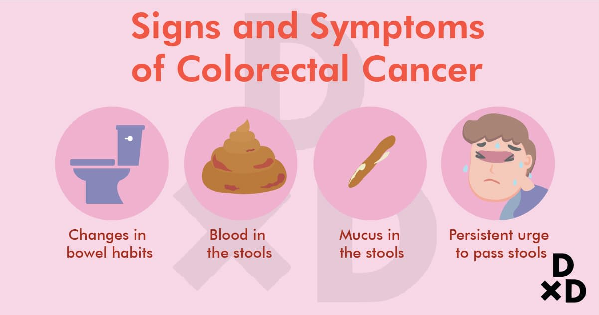 sugns-and-symptoms-of-colorectal-cancer