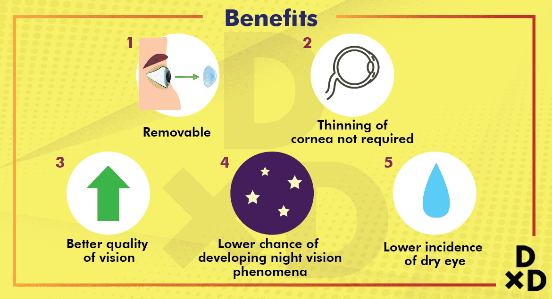 icl-benefits