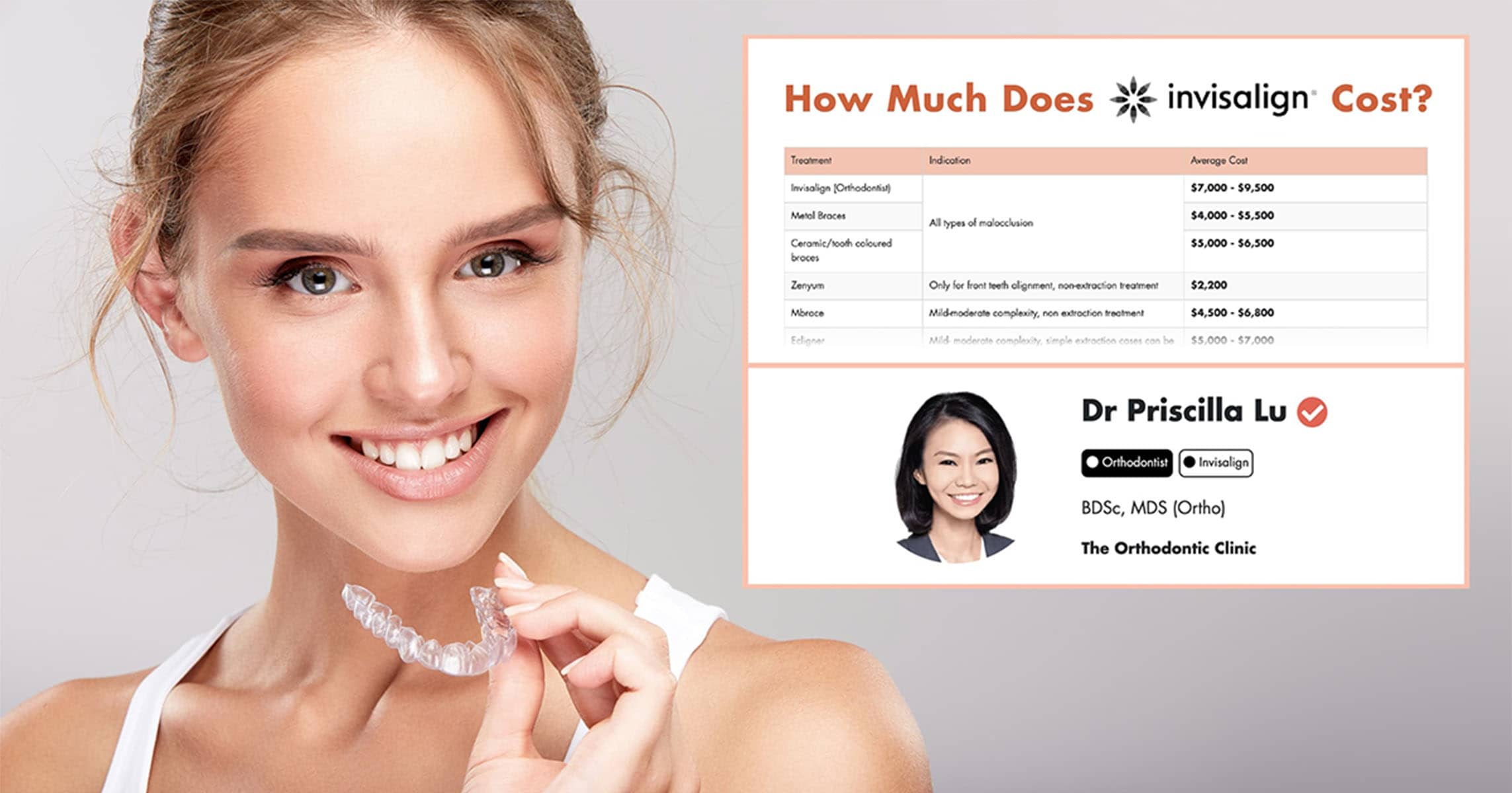 Invisalign Costs In Singapore: An Orthodontist Tells All