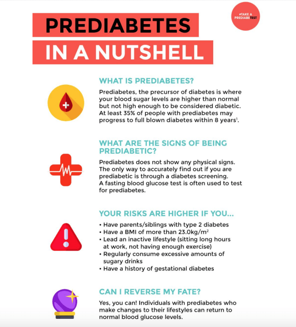 prediabetes Singapore