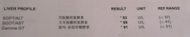 What should I do next if I have abnormal liver profile test results on a health screening? (photo)