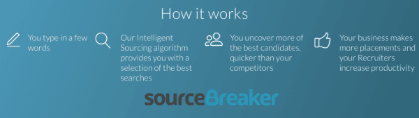 SourceBreaker How it works