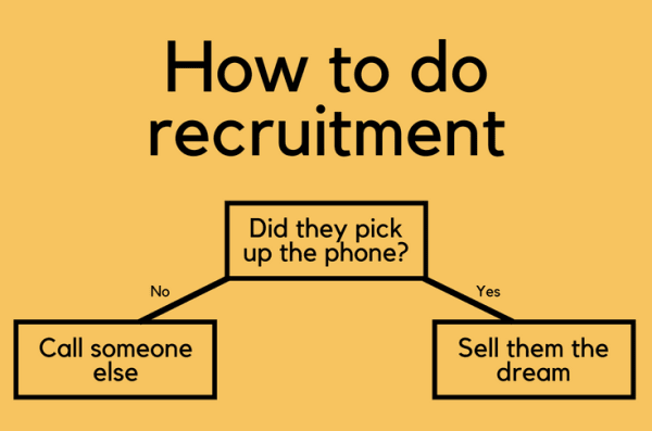 How to do recruitment flow chart