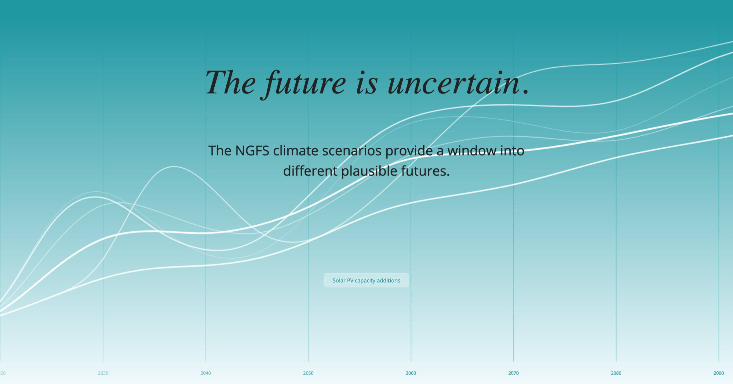 Greening the financial system