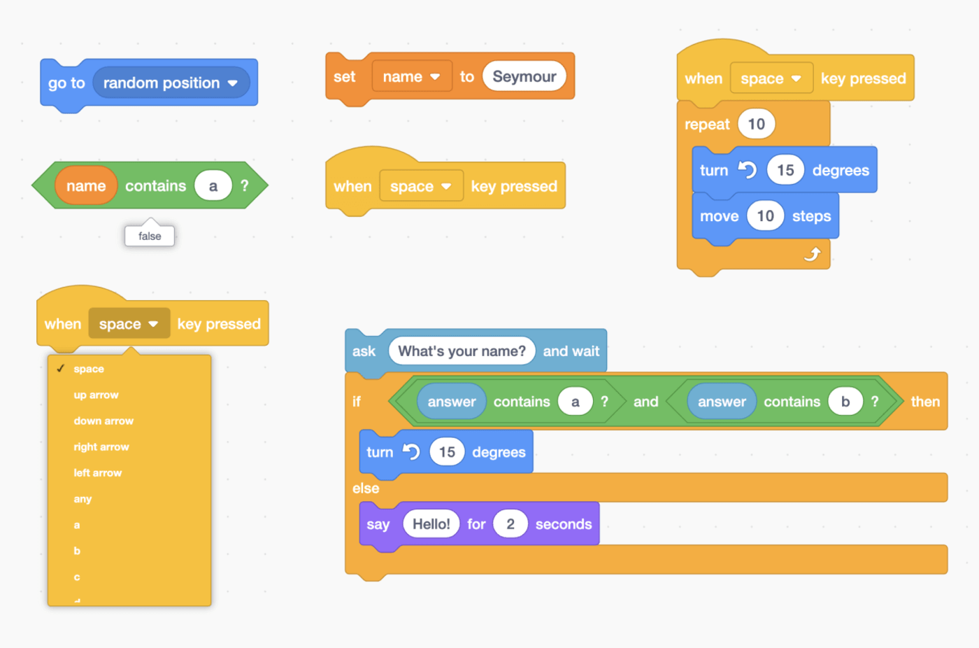 A selection of the avaliable programming commands in Scratch