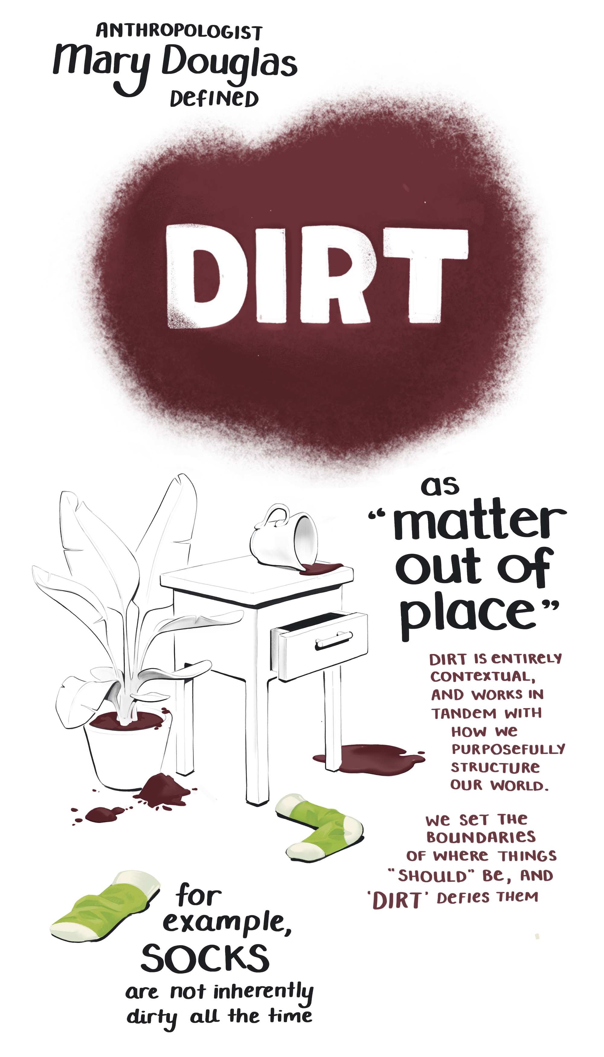 Mary Douglas defined dirt as matter out of place. Socks are not inherently dirty all the time.