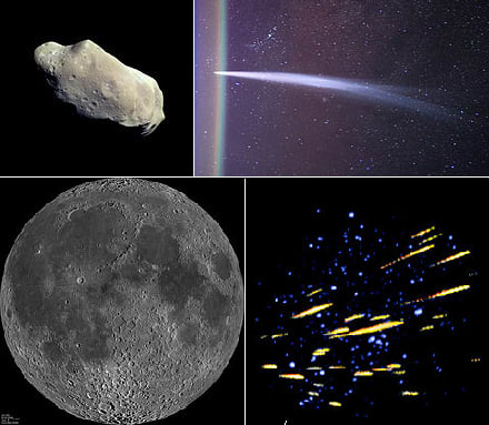 Asteroid, Meteor, Komet, dan Satelit di Sistem Tata Surya