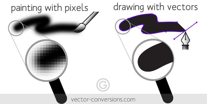 SVG Raster vs Vector