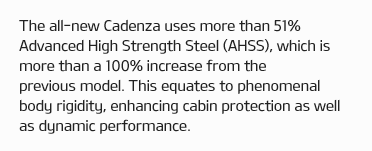 The all-new Cadenza uses more than 51% Advanced High Strength Steel (AHSS), which is more than a 100% increase from the previous model. This equates to phenomenal body rigidity, enhancing cabin protection as well as dynamic performance.