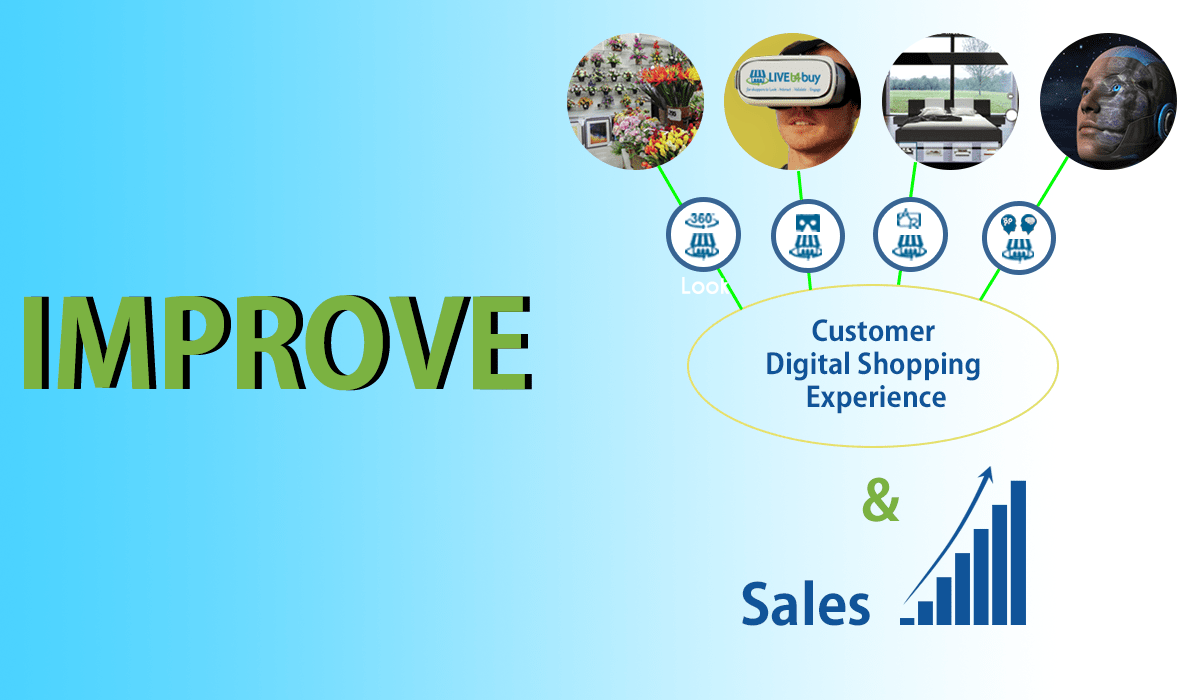 Improve Digital Shopping Experience