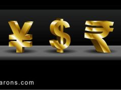 foreign currency exchange india, foreign currency exchange platform, international currency exchange