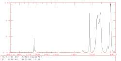FTIR Identification of Contamination