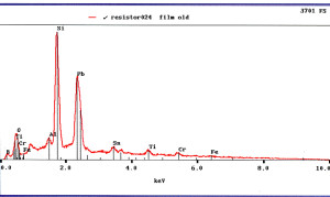 EDS old resistor