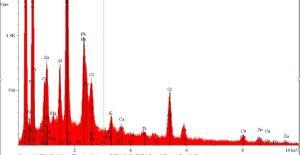 Sample 3 SEM-EDS, another spot, chlorides present again