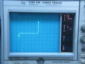 Curve trace of input diode
