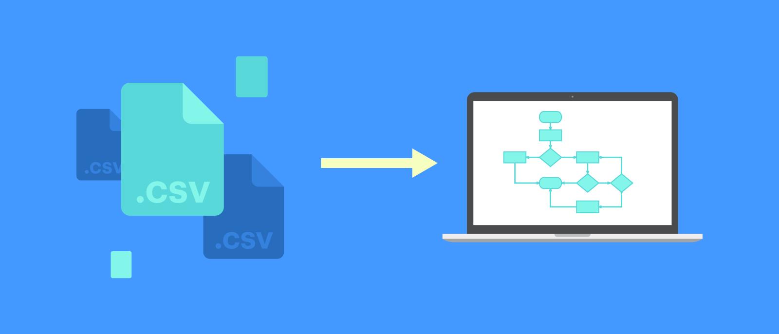 csv文件中文乱码处理方式