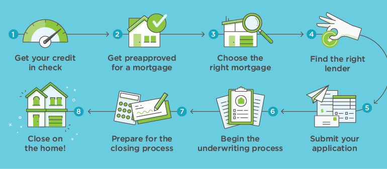 how-to-acquire-a-home-loan-1.png